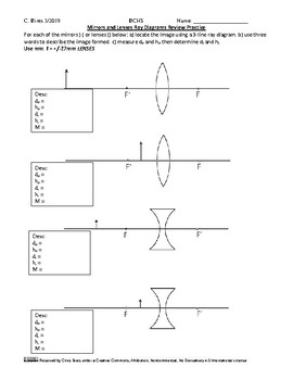 Mirrors and Lenses Ray Optics Reflection and Refraction Practice Worksheet
