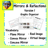 Mirrors and Reflections Graphic Organizer (Version 1)