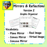 Mirrors and Reflections Graphic Organizer (Version 2)