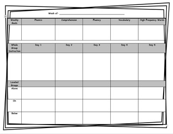 Classroom Forms Bundle - Reading planner (5 days), Class List, Record Sheet