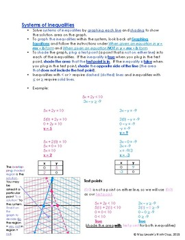 Miscellaneous Algebra 1 and 2 Notes