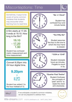 Misconceptions | Telling Time | Common mistakes when learning to tell the time