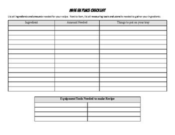 Mise en Place checklist for Culinary