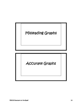 Misleading Graphs Interactive Lesson {6.SP.5, 6.SP.5b and 6.SP.5c}
