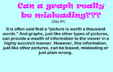 Misleading Graphs Lesson