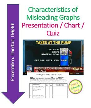 Misleading Graphs - Presentation Chart and Practice or Quiz