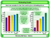 Misleading Graphs for Elementary School Math Powerpoint