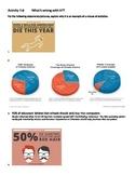 1-6 Misleading Statistics Worksheet