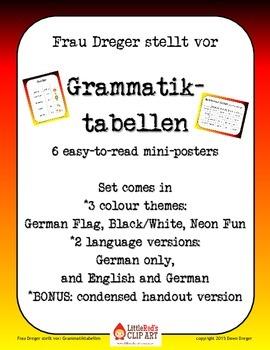 Miss D's Grammatiktabellen