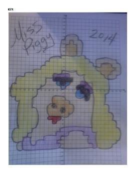 Miss Piggy Coordinate Plane Art Work (Graphing)