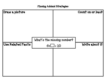 Missing Addend Strategy Activity