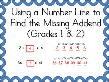 Finding Missing Addends Using Number Lines (Common-Core Aligned) 1st & 2nd Grade