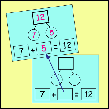 Number Bond Strategy Cards for Missing Addends