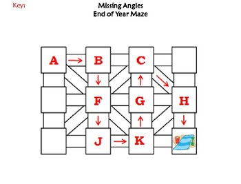 Missing Angles Activity: End of Year/ Summer Math Maze