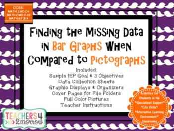 Missing Data in Bar Graphs vs. Pictographs