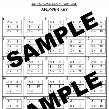 Missing Factor Charts Multiplication Task Cards