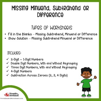 Missing Minuend and Subtrahend, Missing Number Subtraction