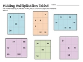 Missing Multiplication Table