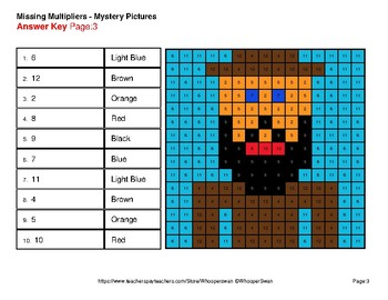 Missing Multipliers - Color-By-Number Mystery Pictures
