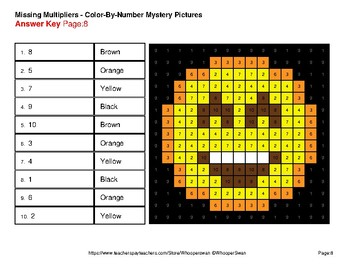 Missing Multipliers EMOJI Mystery Pictures