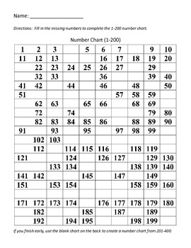 Missing Number 200 Chart Activity with Extension to 400