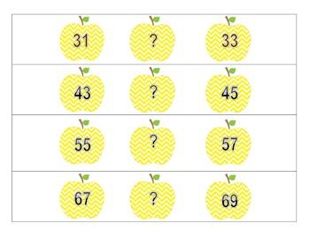 Missing Number Apples