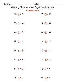 Missing Number One-Digit Addition and Subtraction Worksheet