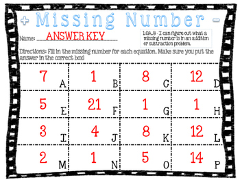 Missing Number Scoot (1.OA.D.8)