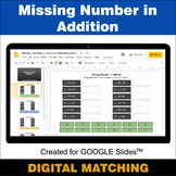 Missing Number in Addition - Google Slides - Distance Lear
