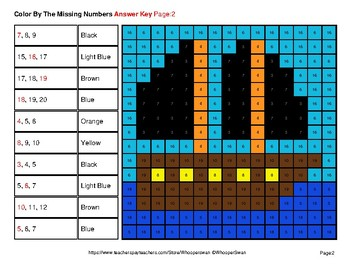 Missing Numbers 1-20 - Pirates Color By Number - Math Mystery Pictures