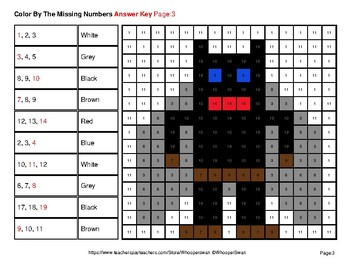 Missing Numbers 1-20 - Superhero Color By Number - Math Mystery Pictures