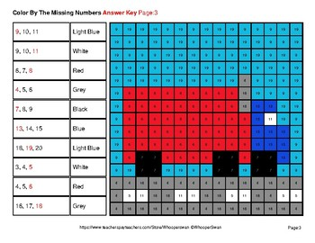 Missing Numbers 1-20 - Transportation Color By Number - Math Mystery Pictures
