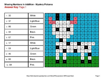 Missing Numbers Addition - Color-By-Number Mystery Pictures