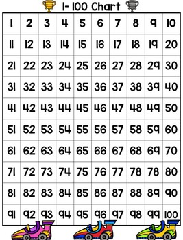 Thousands Chart Missing Numbers