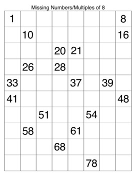 Missing Numbers Multiples of 8