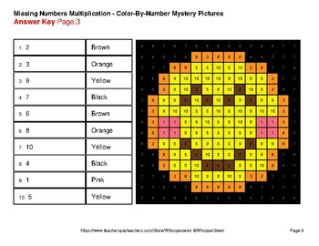 Missing Numbers Multiplication EMOJI Mystery Pictures
