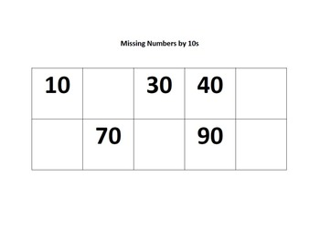Missing Numbers- Number Patterns