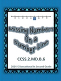 Missing Numbers on a Number Line (2.MD.B.6)