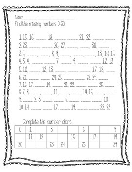 Missing Numbers on the number line and 99 chart