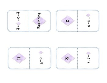 Missing-Part Equation Dominoes Math Center (free sample)