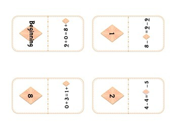 Missing Part Equation Dominoes Math Center