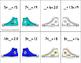 Missing Shoe Complete the Number Sentence Missing Addend