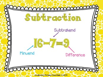 Missing Subtrahend and Minuend Scavenger Hunt (missing numbers in subtraction)