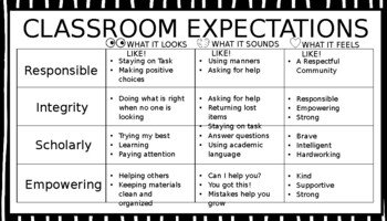 Mission Statement and Code of Conduct Poster Template