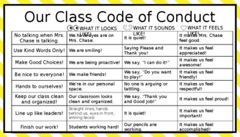 Mission Statement And Code Of Conduct Poster Template Tpt