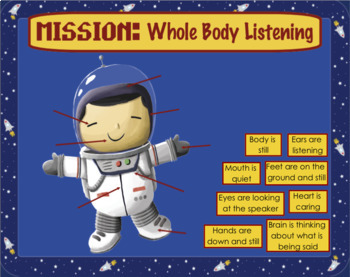 Mission: Whole Body Listening SmartBoard Lesson