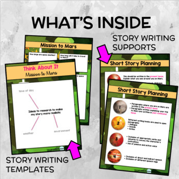 Mission to Mars: Narrative Writing