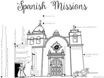 Missions of Texas with Cartoon Notes MODIFIED FOR ELL OR 4TH GRADE