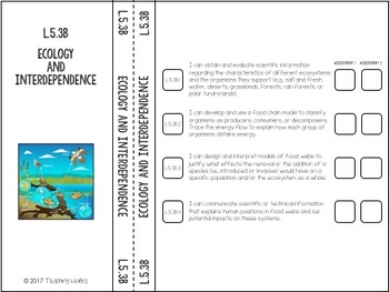 Mississippi Science 5th Grade Interactive Notebook Dividers (New Standards)