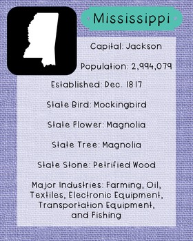 Mississippi State Facts and Symbols Class Decor, Government, Geography